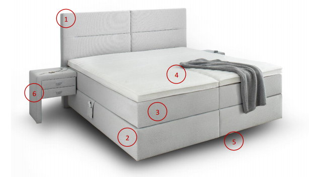 łóżka Kontynentalne Fabryka Materaców Relaks